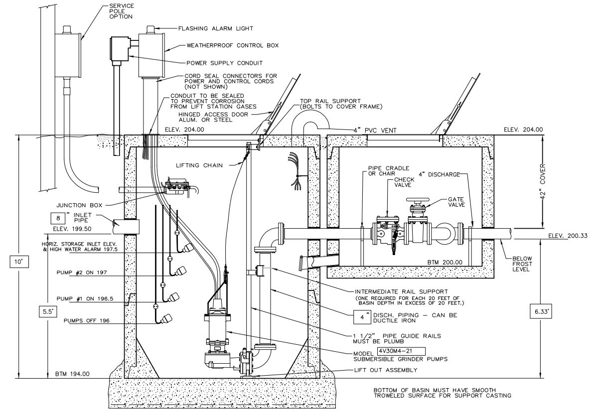Fr also americanpumpcorp further 80858E0k further Irrigation Management For Corn Improve Economic Yields furthermore No neutral wire in light switch is the 2466sw not. on irrigation system schematic